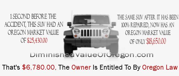 DIMINISHED VALUE OF OREGON™