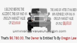 Diminished Value Oregon