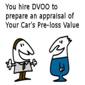 Total Loss Dispute   Fair Market Appraisal (Oregon-Washington)