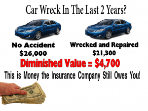 Abra Auto Body and Collision Repair DIminished Value